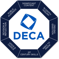 DECA Competition