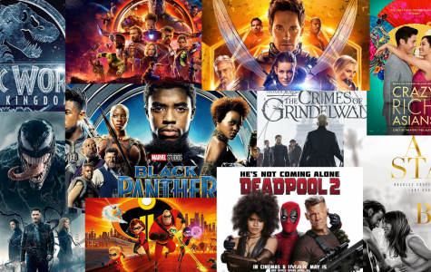 Top Selling Movies in 2018