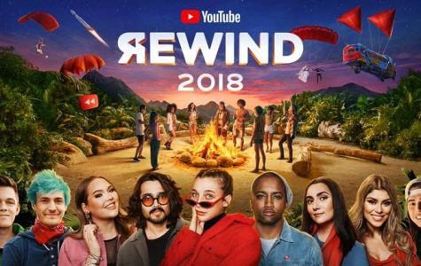 The Failure of YouTube Rewind