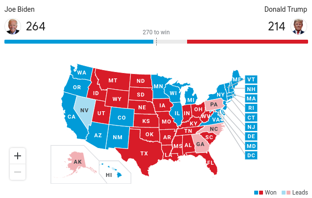 The electoral map as of 8:48 PM, Nov. 4, 2020.